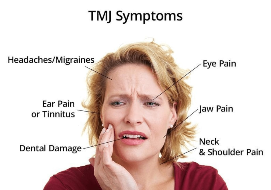 Botox can help alleviate pain caused by TMJ disorder