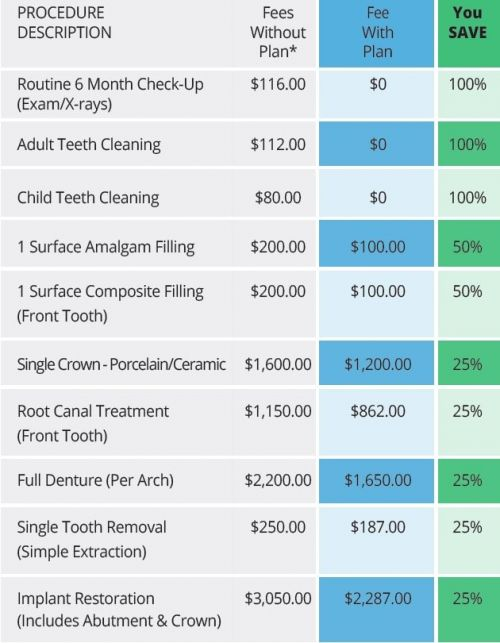 Dental Associates Discount Plan Savings